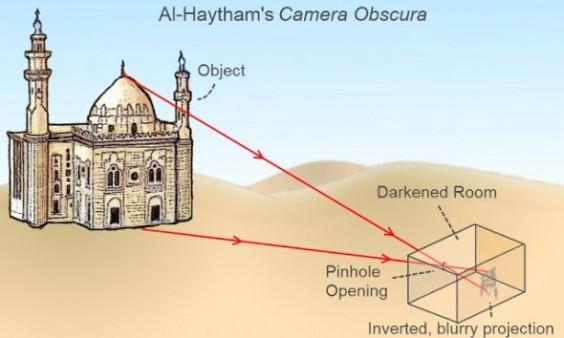 al Haitham Kamera Obscura galacara.com  564x338 Penemuan Umat Islam Yang Mengubah Dunia