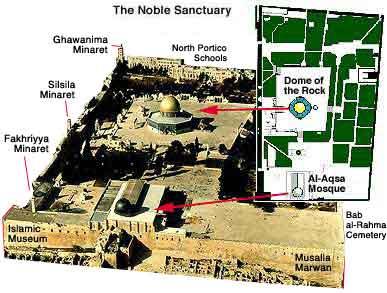 al haram al sharif of jerusalem
